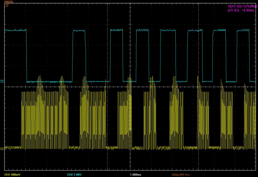 Infrared Signal, Modulated & De-modulated