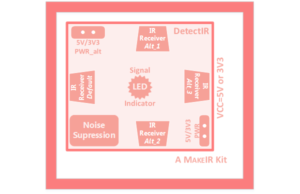 DetectIR block diagram