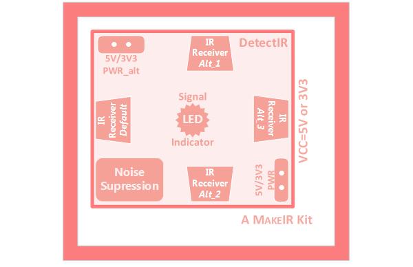 DetectIR block diagram