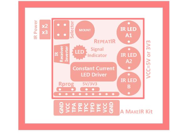RepeatIR block diagram