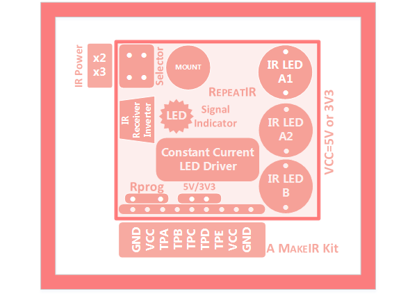 RepeatIR block diagram
