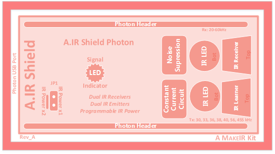 A.IR Shield Photon block diagram RevA