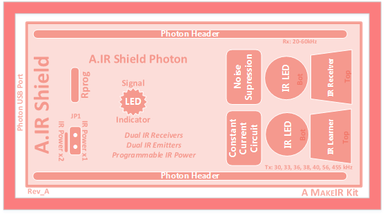 A.IR Shield Photon