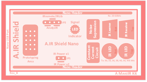 A.IR Shield Nano Block Diagram RevB
