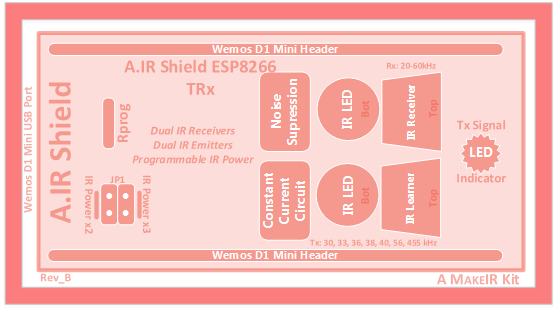 A.IR Shield block diagram ESP8266 TRx