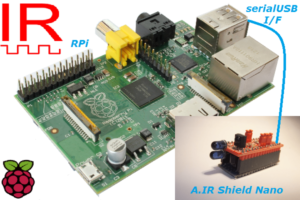 Using A.IR Shield Nano with RPi