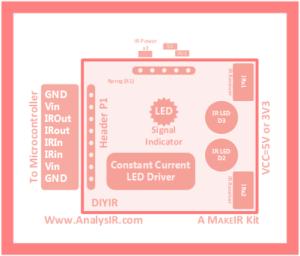 DIYIR block diagram